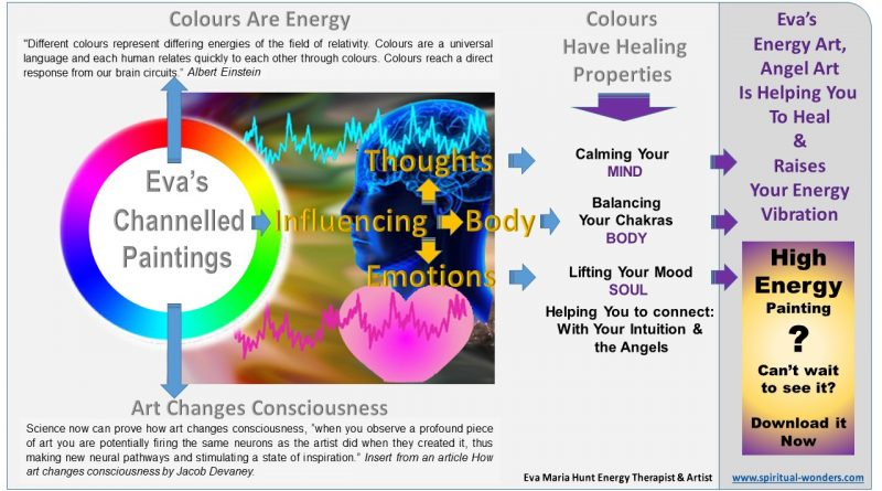 how-artworks-influence-your-vibration-with-pivture-download