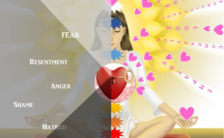 Open your heart love vs fear